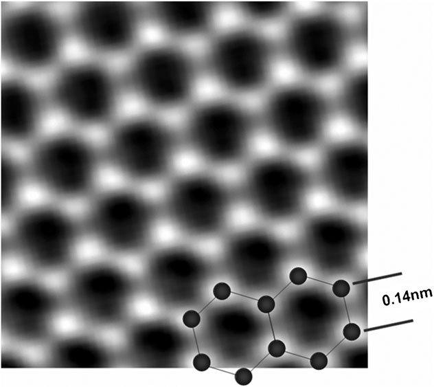 Карбон Carbon Graphene под электронным микроскопом